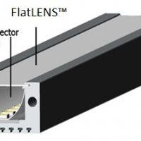 FlatLENS™ Strips